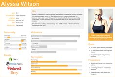 User Personas represent real, living and breathing people who will engage with your product. #Free #Tool