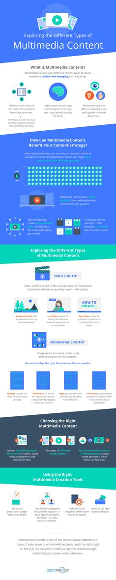 Why You Should Care About Multimedia Content #Infographic #ContentMarketing #Marketing