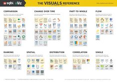 The Visual Reference for Dashboards