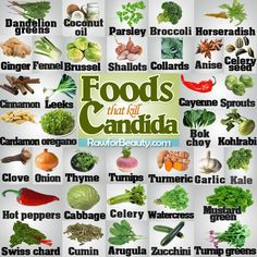Food that kill candida - a handy reference