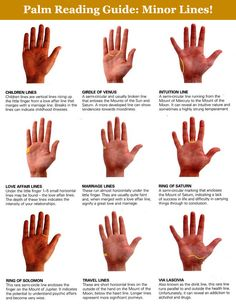 Love By Palmistry : Palm reading guide scientific to amp palmistry Palm Reading Lines, Palm Reading Charts, Palm Lines, Wiccan, Magick, Witchcraft, Palmistry Reading, How To Read People, How To Read Palms
