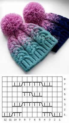 Crochet kids beanie tutorials 39 Ideas – Knitting patterns, knitting designs, knitting for beginners. Pull Crochet, Crochet Scarf Easy, Crochet Kids Hats, Knitted Hats, Hat Crochet, Knitting Stitches, Baby Knitting, Knitting Patterns, Knit Stitches