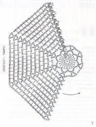 Resultado de imagem para graficos de croche para iniciantes