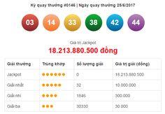 Dự đoán kết quả xổ số tự chọn Mega 6/45 ngày 28-06-2017 - Kết quả xổ số điện toán Vietlott