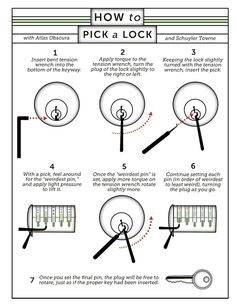 How to Pick a Lock (With Infographics!) How easy is it to pick a lock? Now think about how secure your home really is....