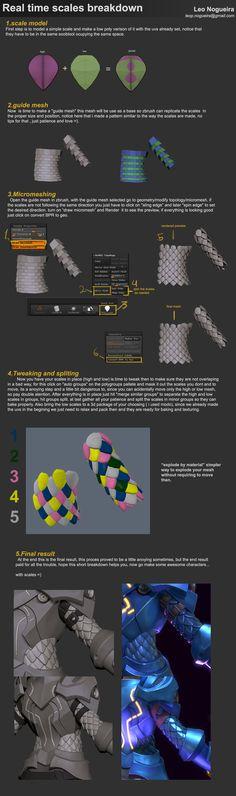 ArtStation - Art3mis, Leonardo P. Nogueira