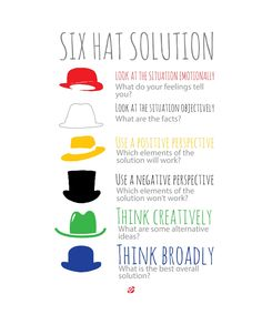 Helping Kids and ADULTS (yup me!) make well thought out decisions and formulate … Helping Kids and ADULTS (yup me!) make well thought out decisions and formulate ideas and plans 🙂 2013 HATS! Creative Thinking, Design Thinking, Six Thinking Hats, Critical Thinking Skills, Critical Thinking Activities, Change Management, Emotional Intelligence, Growth Mindset, Life Skills