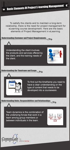 Basics of E-learning Project Management – An Infographic by CommLab India #elearning #edtech #edchat