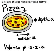 Yess!!!!!! The best kind of math is pizza math.