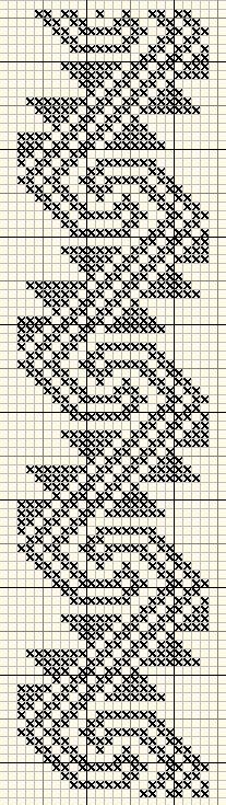 69 Ideas Crochet Bookmark Diagram Cross Stitch For 2019 Cross Stitch Bookmarks, Crochet Bookmarks, Cross Stitch Borders, Cross Stitch Designs, Cross Stitching, Cross Stitch Embroidery, Cross Stitch Patterns, Filet Crochet, Crochet Chart