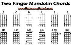 Free PDF Guitar, Mandolin, and Ukulele Chord and Music