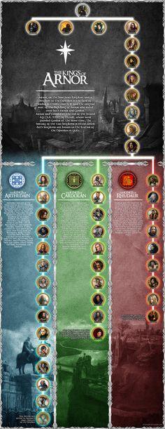 The House of Isildur by enanoakd.deviantart.com on @DeviantArt