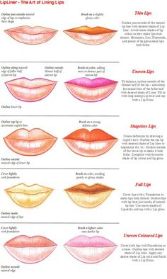 Reshaping your lips; the art of lip lining if you have thin lips, uneven lips, shapeless lips, or full lips or uneven colored lips