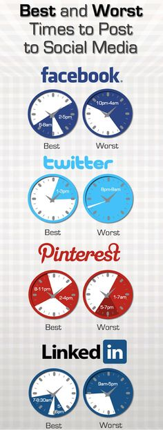 Best and worst times to post to social media - posted by Jason Price, Seattle