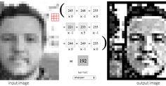 Image Kernels explained visually