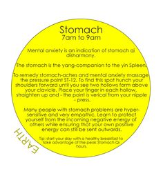 TCM - 24-hour Organ Qi Cycle  Stomach - 7am - 9am