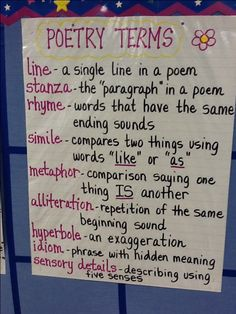Poetry Terms anchor chart