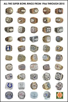 If It's Hip, It's Here (Archives): Super Serious Super Bowl Ring Bling Info. New Details, Pics and Facts About All The NFL Championship Rings. Football Rings, Nfl Football, Football Helmets, Football Stuff, Patriots Superbowl, Football Shirts, Browns Football, Alabama Football, College Football