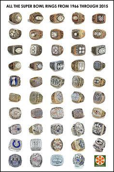 Every single Super Bowl Ring through 2015 ©IIHIH