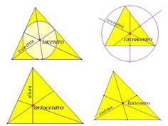 Punto de intersección de las mediatrices de un triángulo. Idem, de las bisectrices. Idem, de las alturas. Idem de las medianas.