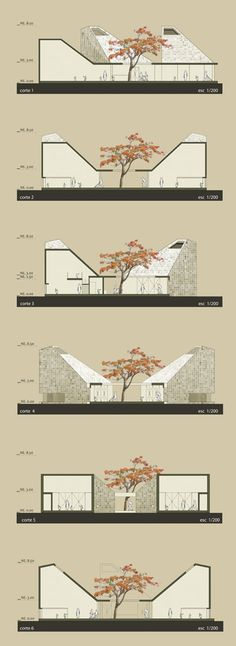 Sections - Nursery schools by Giancarlo Mazzanti, in Santa Marta, Colombia