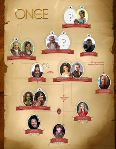Once Upon a Time - #ouat Family Tree by ABC network that would be a crazy celebration parties (bdays, Mother's Day, Father's Day, thanksgiving and Christmas)