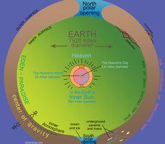 Solar Flares React With Earth's Inner Sun To Create Aurora ...