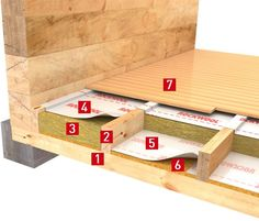 Ceilings between the floors - ROCKWOOL Russia