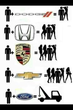Excuse me!? Dodge needs more respect- mopar or no car