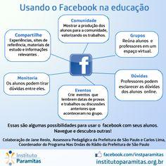 EDUCAÇÃO DEMOCRÁTICA UTILIZANDO A TECNOLOGIA: Como usar as redes sociais a favor da aprendizagem...