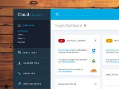 Alert-based dashboard for a cloud management application. Brand and services anonymized.