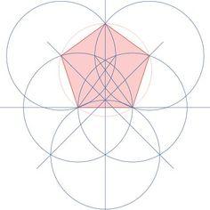 Trazado del pentágono dado el lado: 1.- dos circunferencias de radio el lado y centro sus extremos.2.- circunferencia mismo radio desde intersección inferior de las anteriores.3.- se obtienen vértices laterales del pentágono uniendo intersecciones de la nueva circunferencia con anteriores y mediatriz.