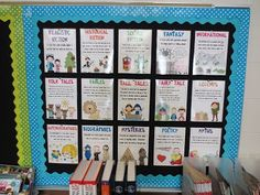 Genre posters and other great bulletin boards for the 2nd grade classroom!