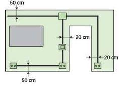 Resultado de imagen para cable para instalacion electrica domiciliaria