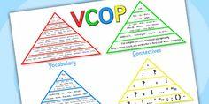 Toorak New Writing Program – VCOP and the Big Write