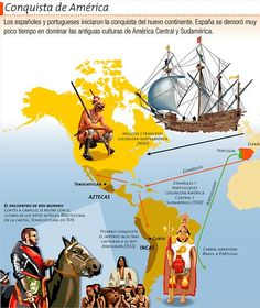 Conquista de América A Level Spanish, Ap Spanish, Literary Terms, Bilingual Classroom, Hispanic Heritage, Texas History, Conquistador, American Country, Teaching Spanish