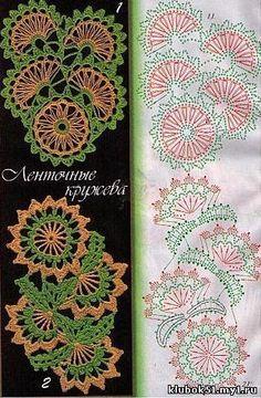 croche: Irish lace