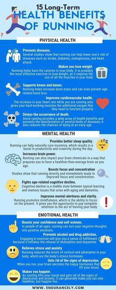 15 Long-Term Health Benefits of Running - New Ideas - health-challenge - Gesundheit Calendula Benefits, Matcha Benefits, Lemon Benefits, Coconut Health Benefits, Health And Fitness Tips, Health Tips, Health And Wellness, Fitness Hacks, Key Health