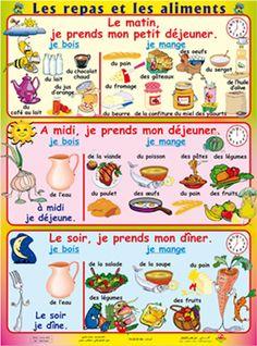 les+repas+et+les+aliments.png (717×968)