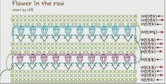 Free Crochet Bag Patterns Part 10 - Beautiful Crochet Patterns and Knitting Patterns Crochet Stitches Free, Free Crochet Bag, Crochet Vest Pattern, Crochet Diagram, Crochet Chart, Crochet Squares, Love Crochet, Crochet Motif, Beautiful Crochet