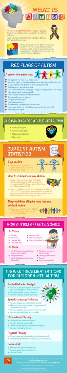 info about autism