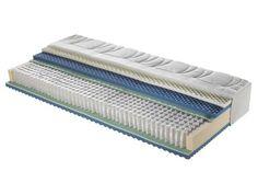 Denisa Comfort je vysoce kvalitní matrace s mikropružinovým jádrem s povrchem z paměťové pěny. Matrace nabízí velmi příjemný a pohodlný spánek. Matrace se vyrábí na míru / Denisa Comfort is a high-quality mattress with a micro-spring core with a memory foam surface. The mattress offers a very pleasant and comfortable sleep. The mattress is made to measure #mattress #sleep #relax #bed #bedrooms#jmp#loznice#postele#matrace#ceskyvyrobek