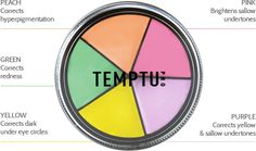 Tips on Color Correction using color theory. #makeup #beauty