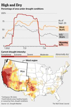 In Wyoming, Fast Revival as Drought Ends - WSJ