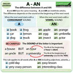 The difference between A and AN in English - Grammar Rules
