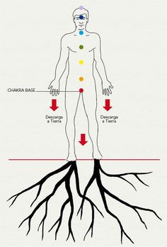riki tips Why not try these out Equilibrar Chakras, 7 Chakras Meditation, Qigong Meditation, Meditation Benefits, Kundalini Yoga, Reiki Training, Learn Reiki, Mudras, Yoga Mantras