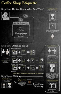 What a neat idea--I wonder if this was a project for a class or something?--Coffee Shop Etiquette Infographic on Behance