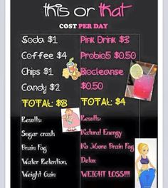 Absolutely not too expensive!!!! Stop making excuses!!! www.plexusslim.com/CrazyBoutPink