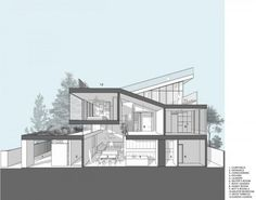 Eco-friendly Terraced House Perspective Plan by Formwerkz Architects