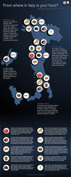 Italian foods by region infographic